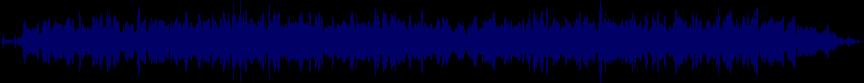 waveform of track #35190