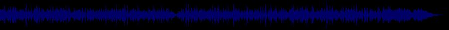 waveform of track #35205