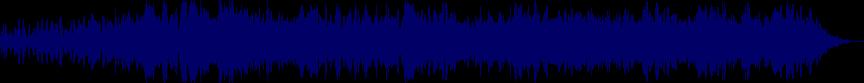 waveform of track #35219