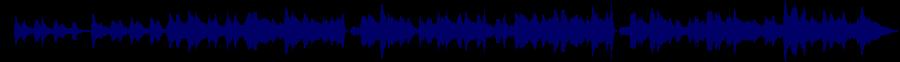 waveform of track #35224