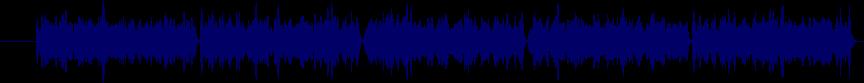 waveform of track #35246
