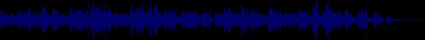 waveform of track #35249