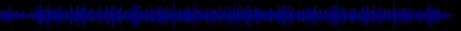 waveform of track #35263