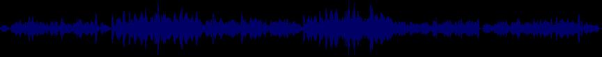 waveform of track #35267