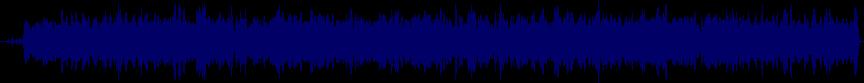 waveform of track #35289