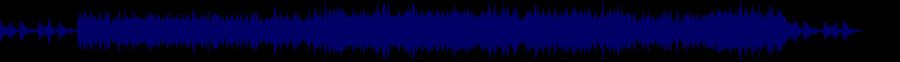 waveform of track #35332