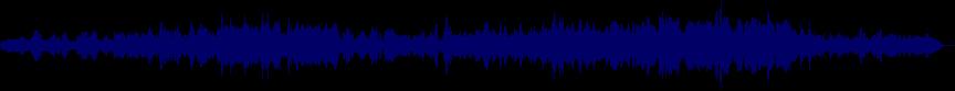 waveform of track #35410