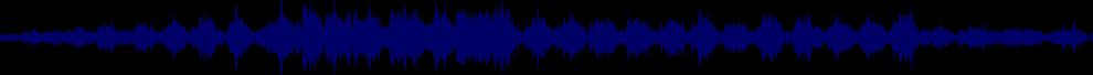 waveform of track #35456