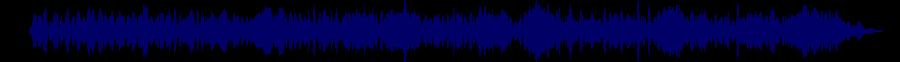 waveform of track #35464