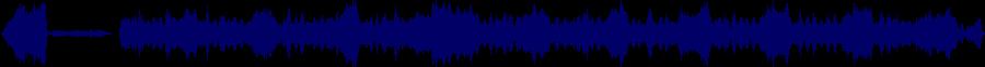 waveform of track #35500