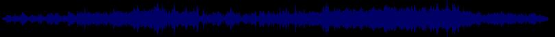 waveform of track #35509