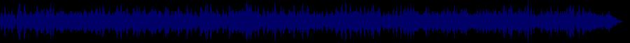 waveform of track #35551
