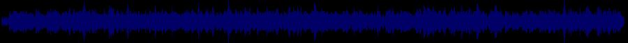 waveform of track #35594