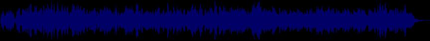 waveform of track #35641