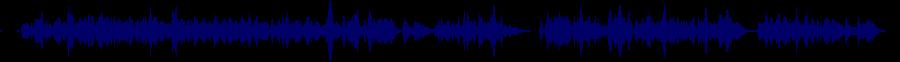 waveform of track #35665