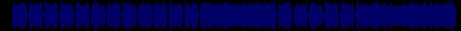 waveform of track #35687