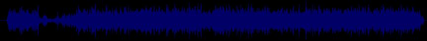 waveform of track #35697