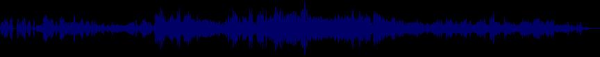 waveform of track #35712