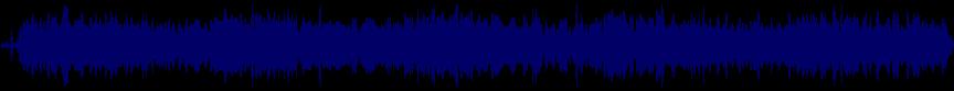 waveform of track #35781