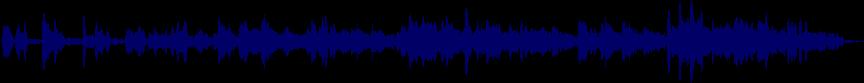 waveform of track #35782