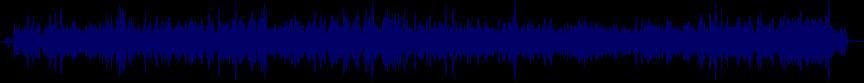 waveform of track #35783