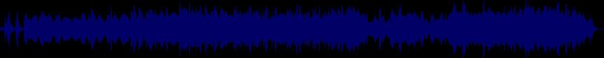 waveform of track #35785