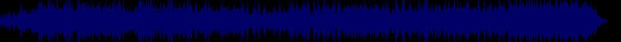waveform of track #35789