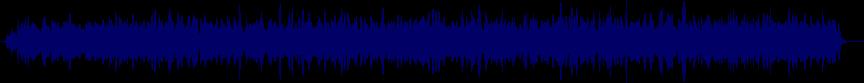 waveform of track #35790