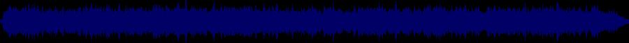 waveform of track #35795