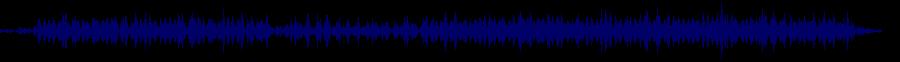 waveform of track #35796