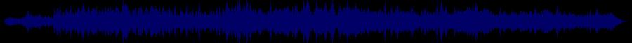 waveform of track #35820