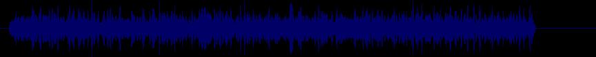 waveform of track #35842