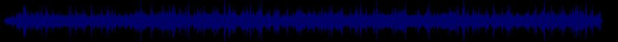 waveform of track #35845