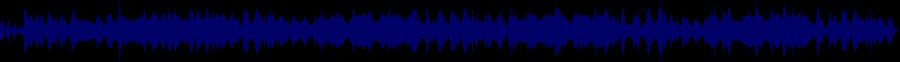 waveform of track #35852