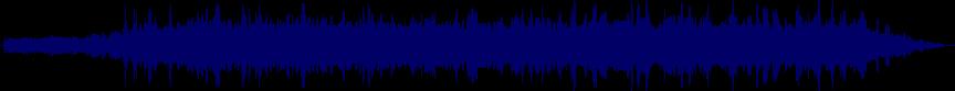 waveform of track #35856