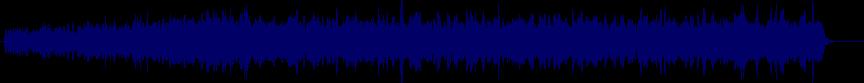 waveform of track #35860