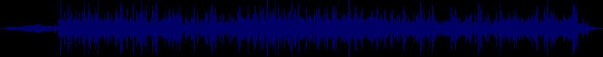 waveform of track #35870