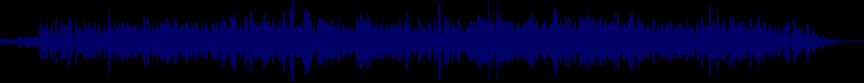 waveform of track #35872