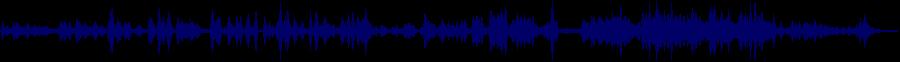 waveform of track #35874