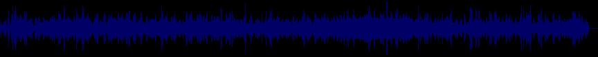 waveform of track #35875