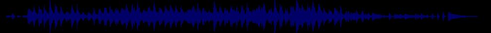 waveform of track #35876