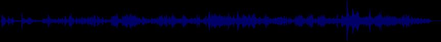 waveform of track #35939