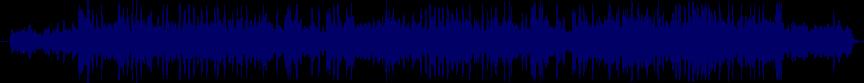 waveform of track #35989