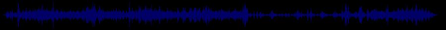 waveform of track #35995