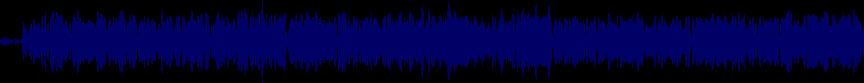 waveform of track #36002