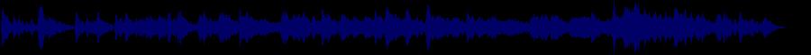 waveform of track #36006