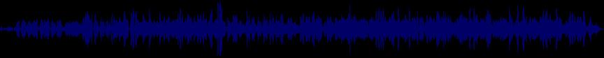 waveform of track #36007