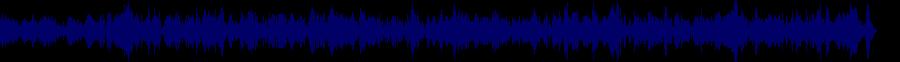 waveform of track #36008