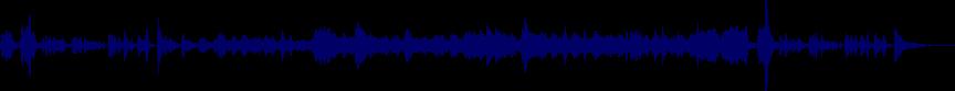 waveform of track #36012