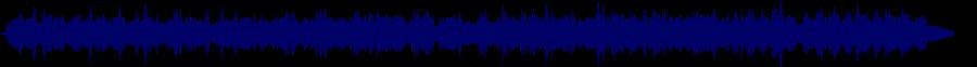 waveform of track #36038